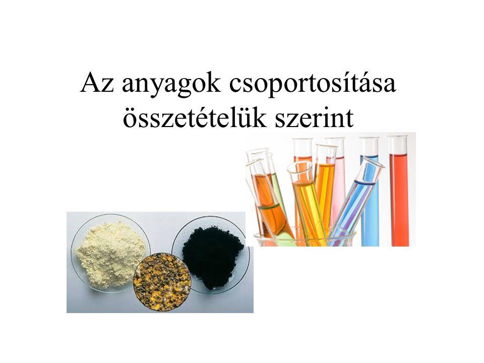 Tegyünk rendet a megismert anyagok között.