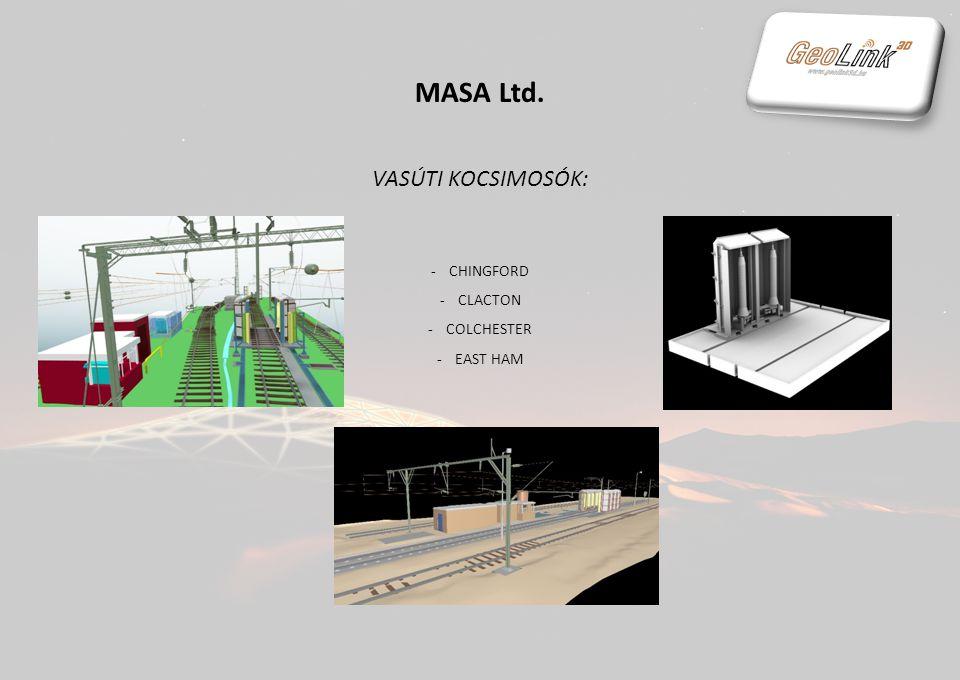 MASA Ltd. HIDAK: -FARDEL CATTLE BRIDGE -FARDEL ROAD BRIDGE -SOMERTON