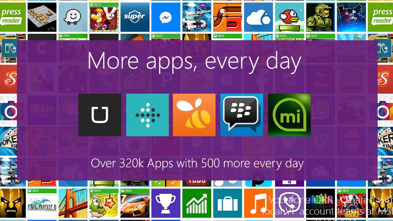 2014 In-market High end smartphones Affordable smartphones 2Q3Q4Q 2014 Lumia Smartphones Lumia 1520 Lumia 630 Lumia 635 Lumia 930 Lumia 530 Lumia 830 Lumia 735/730 Lumia 1320 Lumia 535