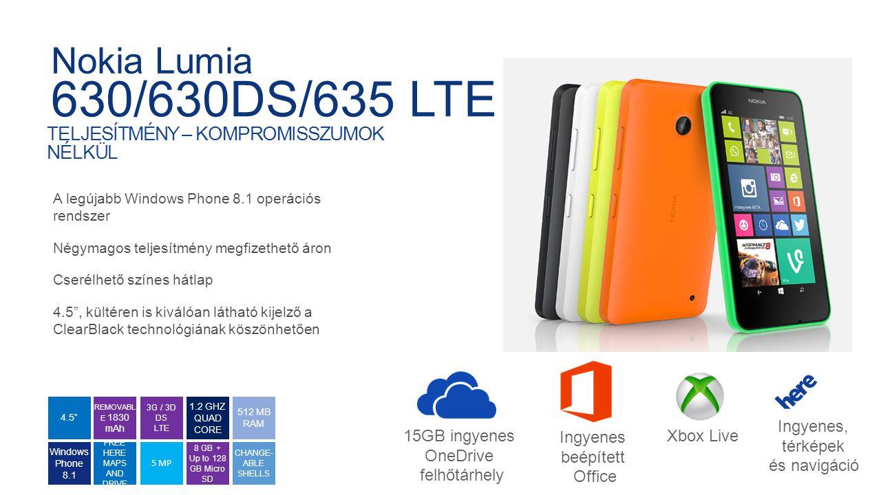 Internal Use Only TELJESÍTMÉNY – KOMPROMISSZUMOK NÉLKÜL 1.2 GHZ QUAD CORE 4.5 Windows Phone 8.1 5 MP 8 GB + Up to 128 GB Micro SD CHANGE- ABLE SHELLS 512 MB RAM 3G / 3D DS LTE REMOVABL E 1830 mAh FREE HERE MAPS AND DRIVE Nokia Lumia 630/630DS/635 LTE A legújabb Windows Phone 8.1 operációs rendszer Négymagos teljesítmény megfizethető áron Cserélhető színes hátlap 4.5 , kültéren is kiválóan látható kijelző a ClearBlack technológiának köszönhetően 15GB ingyenes OneDrive felhőtárhely Ingyenes beépített Office Xbox Live Ingyenes, térképek és navigáció