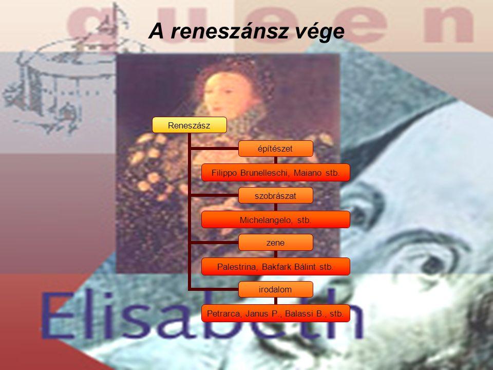 A reneszánsz vége Reneszász építészet Filippo Brunelleschi, Maiano stb.