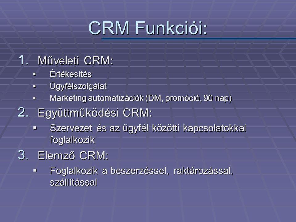 CRM Funkciói: 1. Műveleti CRM:  Értékesítés  Ügyfélszolgálat  Marketing automatizációk (DM, promóció, 90 nap) 2. Együttműködési CRM:  Szervezet és
