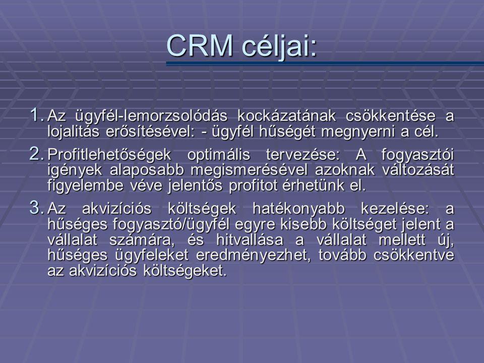 CRM céljai: 1. Az ügyfél-lemorzsolódás kockázatának csökkentése a lojalitás erősítésével: - ügyfél hűségét megnyerni a cél. 2. Profitlehetőségek optim