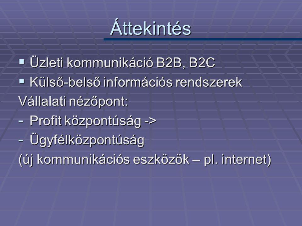 Áttekintés  Üzleti kommunikáció B2B, B2C  Külső-belső információs rendszerek Vállalati nézőpont: - Profit központúság -> - Ügyfélközpontúság (új kom