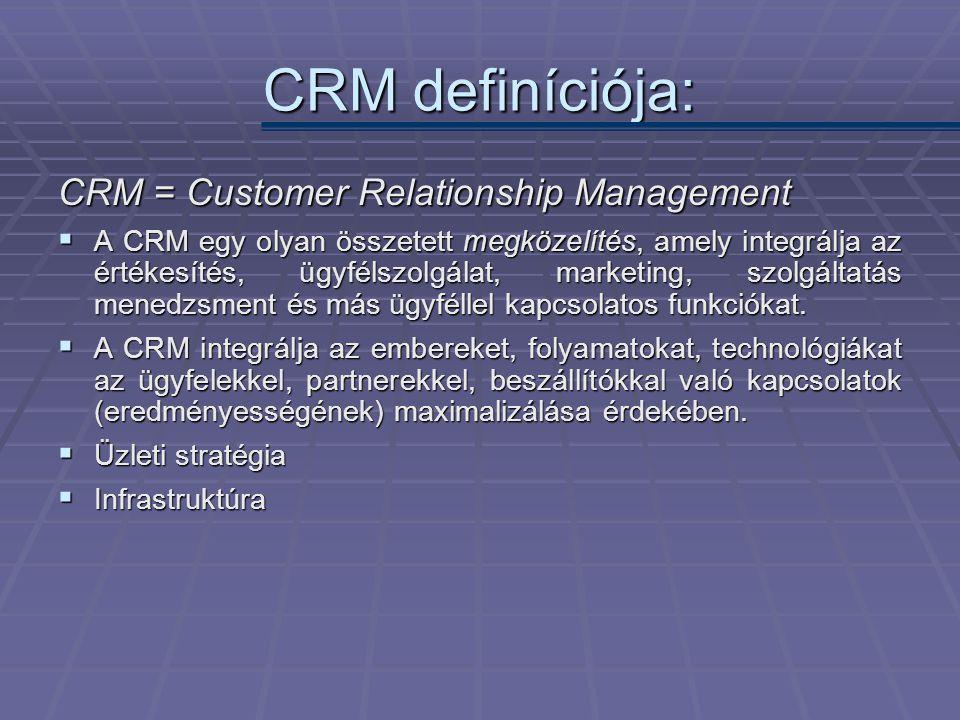 CRM definíciója: CRM = Customer Relationship Management  A CRM egy olyan összetett megközelítés, amely integrálja az értékesítés, ügyfélszolgálat, marketing, szolgáltatás menedzsment és más ügyféllel kapcsolatos funkciókat.