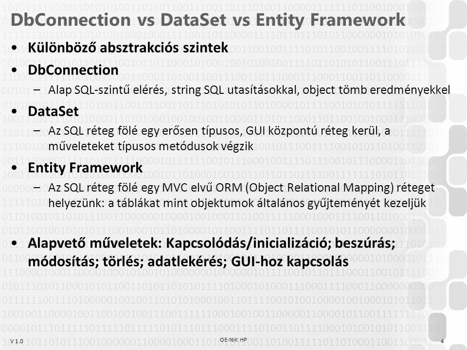 V 1.0 DbConnection vs DataSet vs Entity Framework Különböző absztrakciós szintek DbConnection –Alap SQL-szintű elérés, string SQL utasításokkal, objec