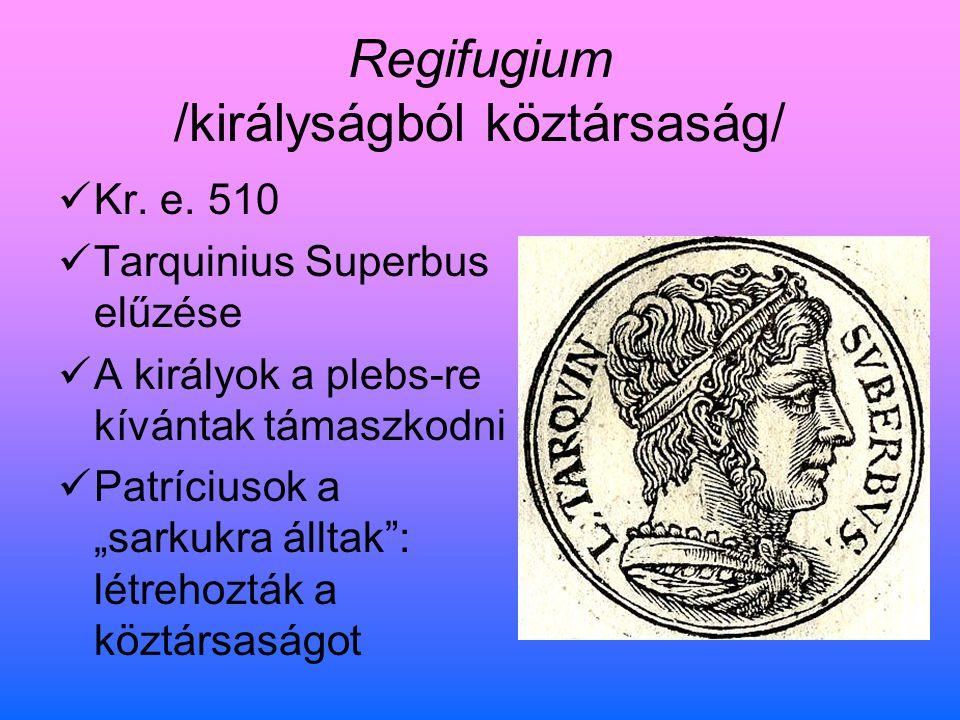 Regifugium /királyságból köztársaság/ Kr.e.