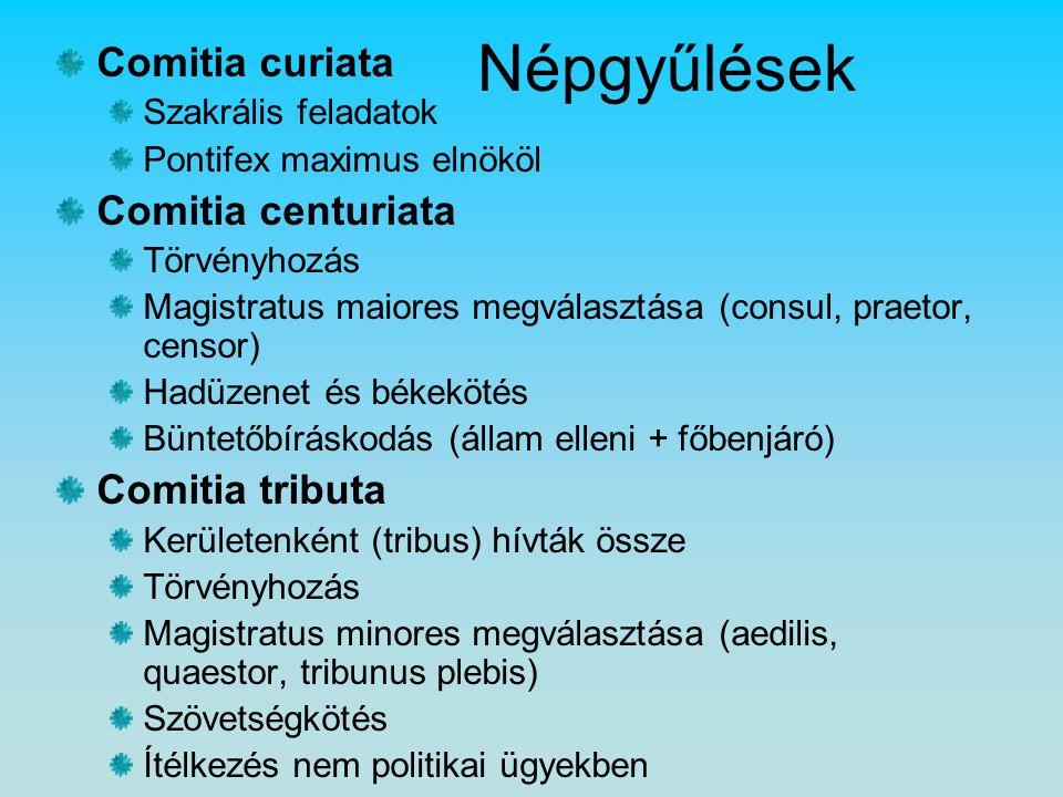 Népgyűlések Comitia curiata Szakrális feladatok Pontifex maximus elnököl Comitia centuriata Törvényhozás Magistratus maiores megválasztása (consul, praetor, censor) Hadüzenet és békekötés Büntetőbíráskodás (állam elleni + főbenjáró) Comitia tributa Kerületenként (tribus) hívták össze Törvényhozás Magistratus minores megválasztása (aedilis, quaestor, tribunus plebis) Szövetségkötés Ítélkezés nem politikai ügyekben