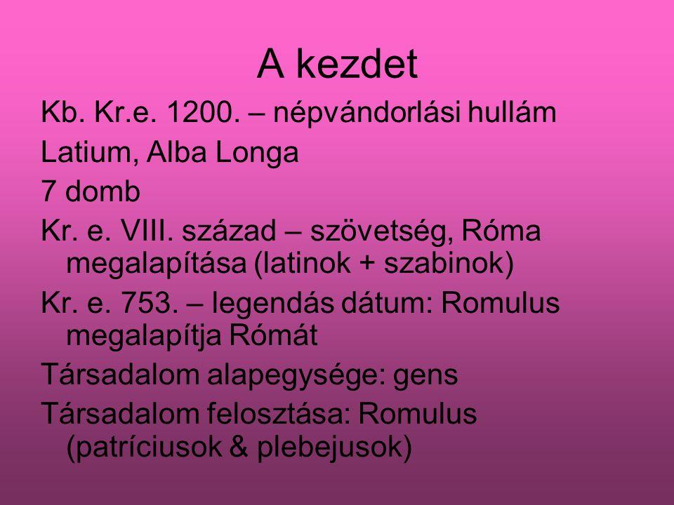 A kezdet Kb.Kr.e. 1200. – népvándorlási hullám Latium, Alba Longa 7 domb Kr.