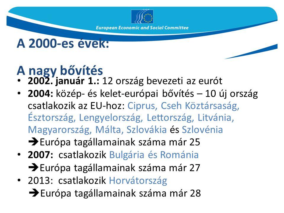 A 2000-es évek: A nagy bővítés 2002. január 1.: 12 ország bevezeti az eurót 2004: közép- és kelet-európai bővítés – 10 új ország csatlakozik az EU-hoz
