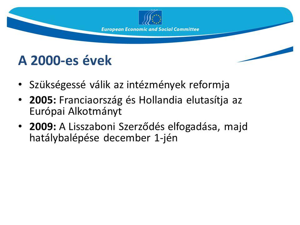A 2000-es évek Szükségessé válik az intézmények reformja 2005: Franciaország és Hollandia elutasítja az Európai Alkotmányt 2009: A Lisszaboni Szerződé