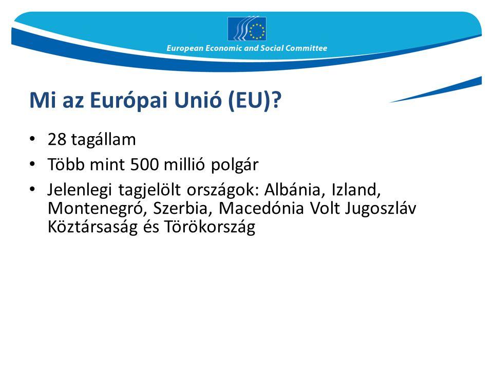 Mi az Európai Unió (EU)? 28 tagállam Több mint 500 millió polgár Jelenlegi tagjelölt országok: Albánia, Izland, Montenegró, Szerbia, Macedónia Volt Ju