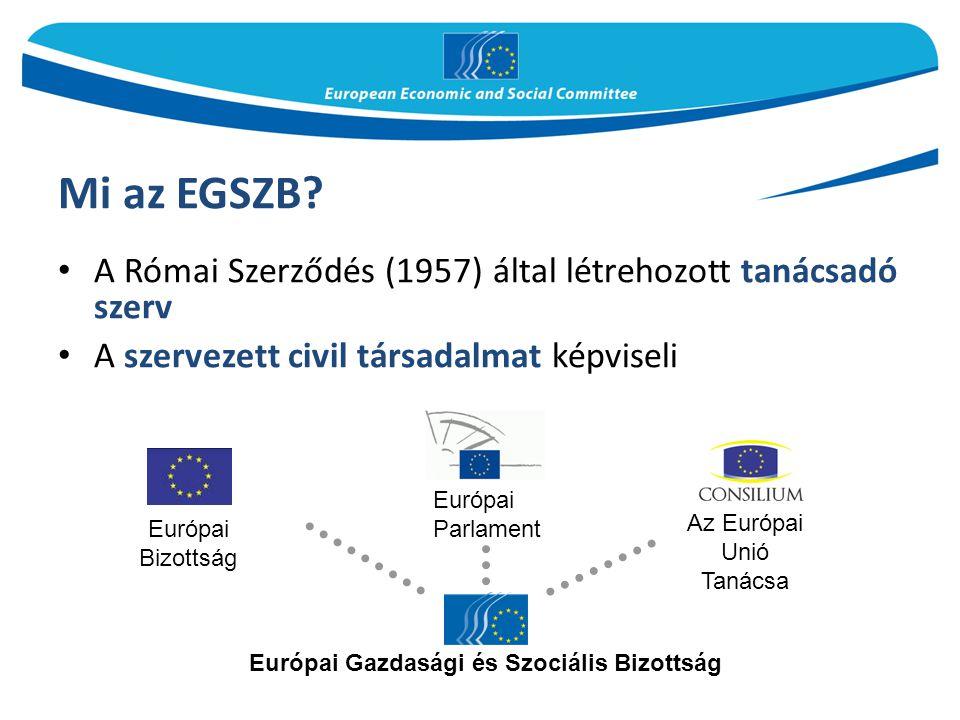 Mi az EGSZB? A Római Szerződés (1957) által létrehozott tanácsadó szerv A szervezett civil társadalmat képviseli Európai Parlament Az Európai Unió Tan