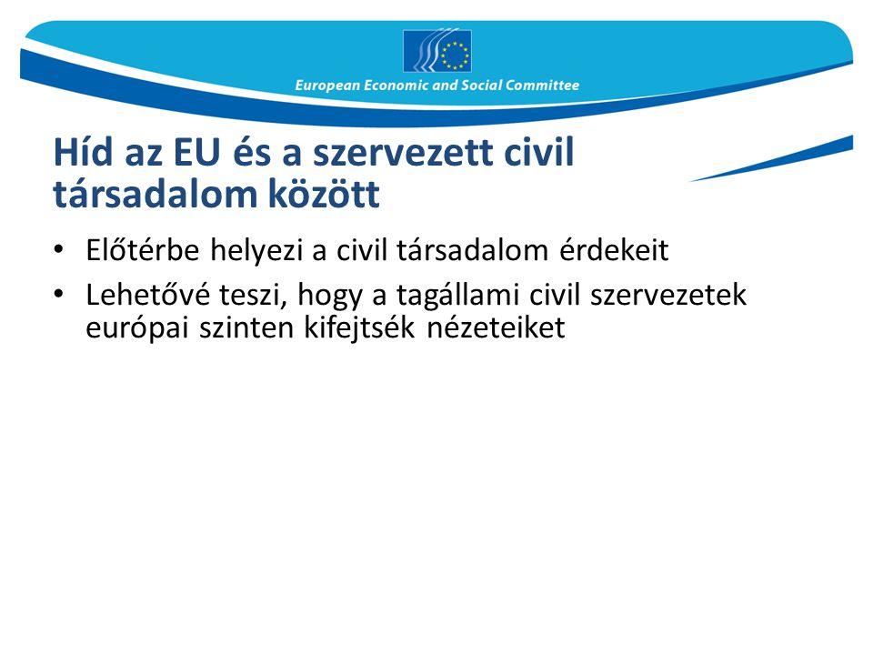 Híd az EU és a szervezett civil társadalom között Előtérbe helyezi a civil társadalom érdekeit Lehetővé teszi, hogy a tagállami civil szervezetek euró