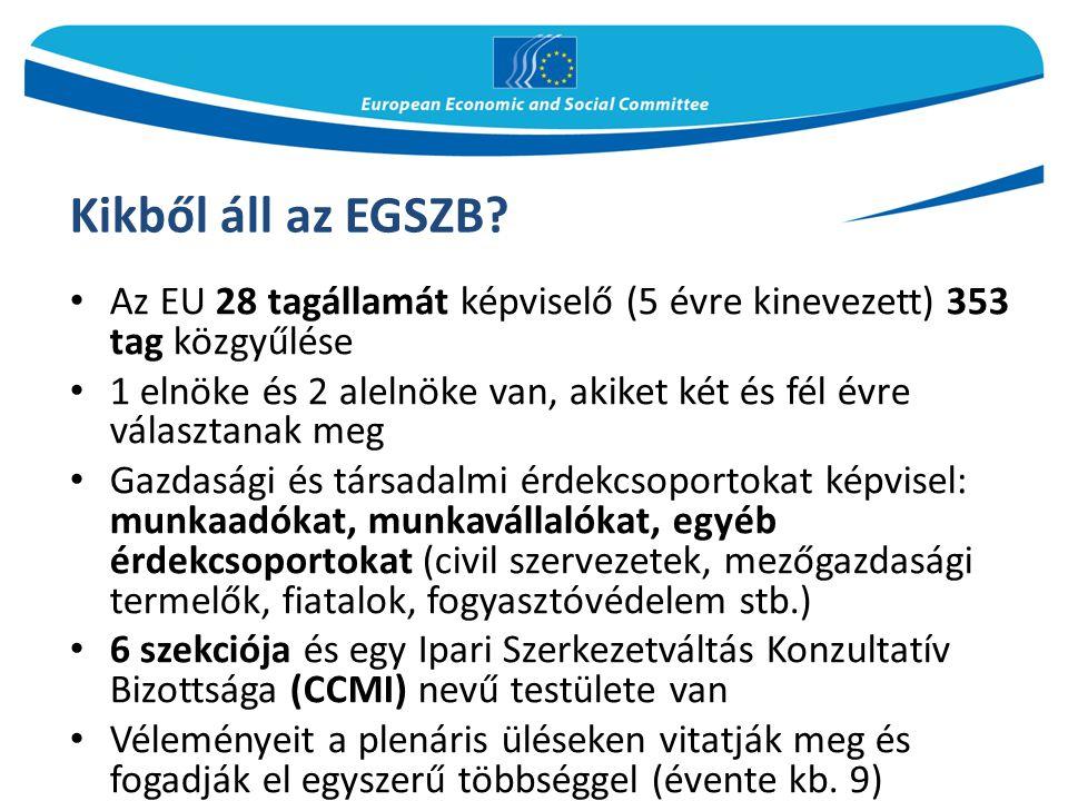 Kikből áll az EGSZB? Az EU 28 tagállamát képviselő (5 évre kinevezett) 353 tag közgyűlése 1 elnöke és 2 alelnöke van, akiket két és fél évre választan