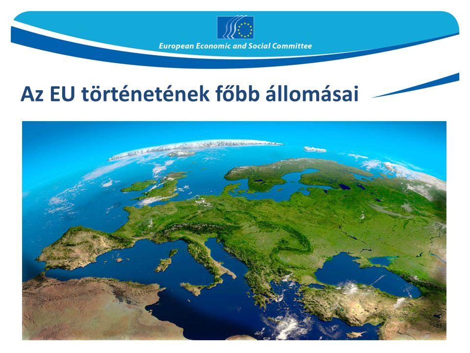 Hogyan működik az EGSZB.A vélemények kidolgozása 6 szekció Közgyűlés II.
