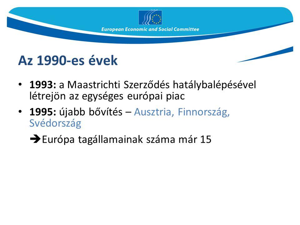 Az 1990-es évek 1993: a Maastrichti Szerződés hatálybalépésével létrejön az egységes európai piac 1995: újabb bővítés – Ausztria, Finnország, Svédorsz