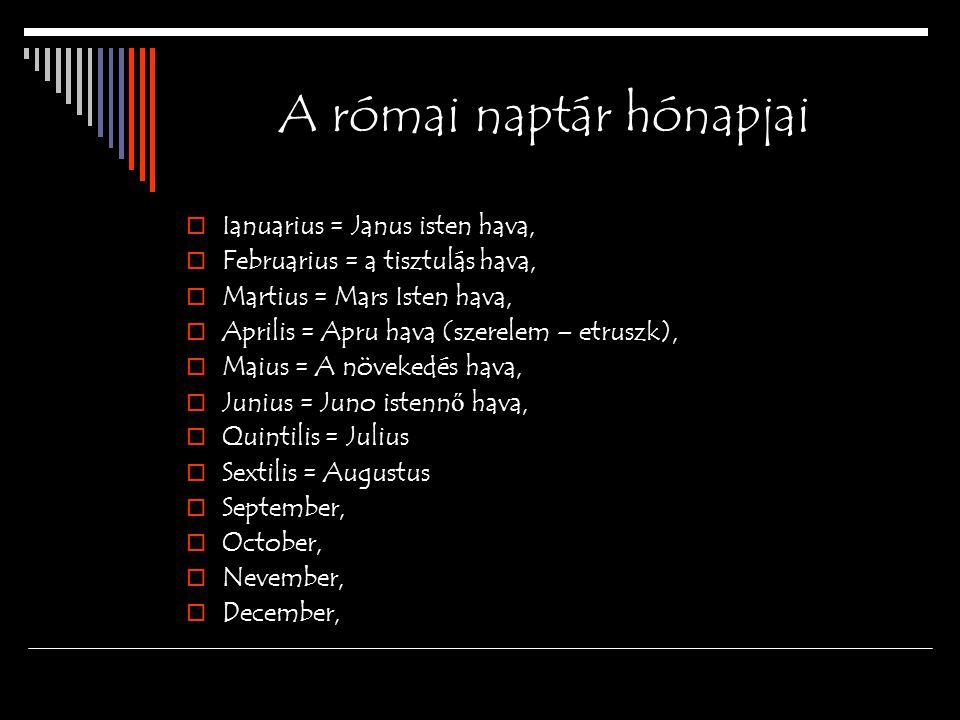A római naptár hónapjai  Ianuarius = Janus isten hava,  Februarius = a tisztulás hava,  Martius = Mars Isten hava,  Aprilis = Apru hava (szerelem