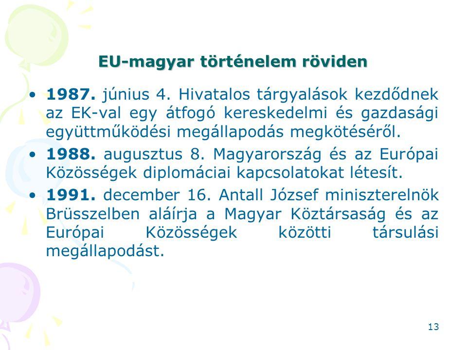 EU-magyar történelem röviden 1987. június 4. Hivatalos tárgyalások kezdődnek az EK-val egy átfogó kereskedelmi és gazdasági együttműködési megállapodá