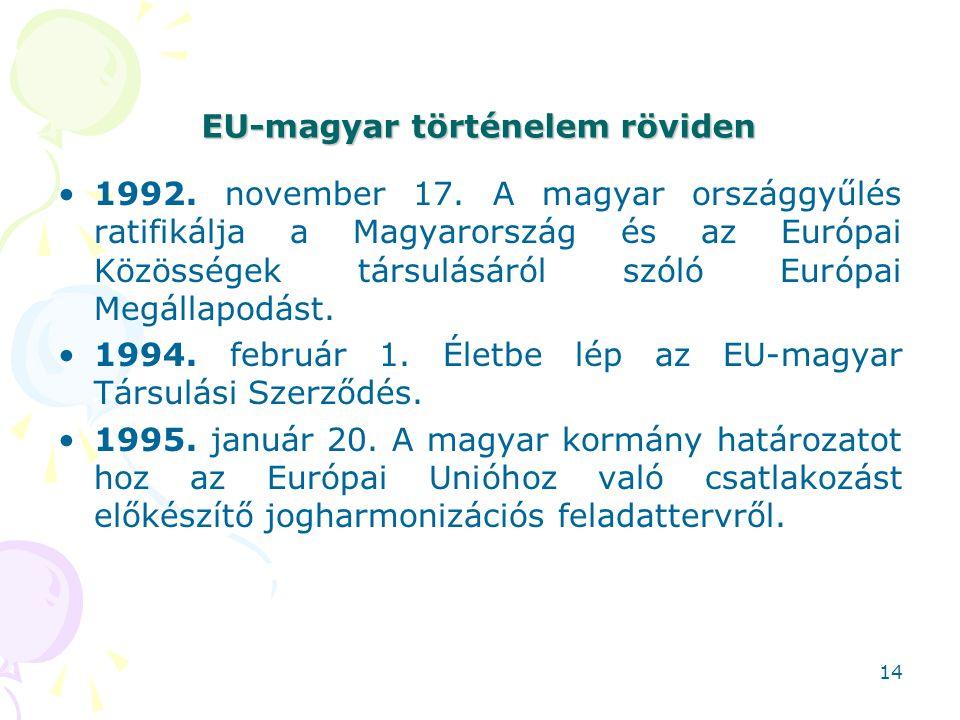 EU-magyar történelem röviden 1992. november 17. A magyar országgyűlés ratifikálja a Magyarország és az Európai Közösségek társulásáról szóló Európai M