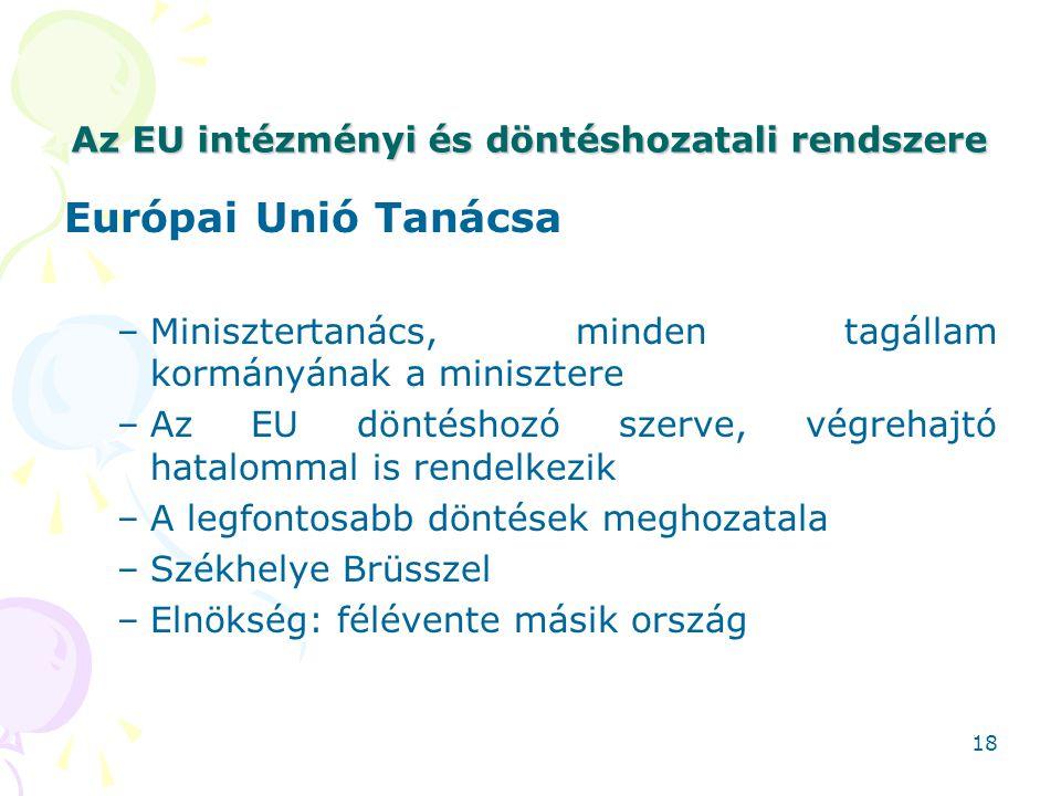 Az EU intézményi és döntéshozatali rendszere Európai Unió Tanácsa –Minisztertanács, minden tagállam kormányának a minisztere –Az EU döntéshozó szerve,