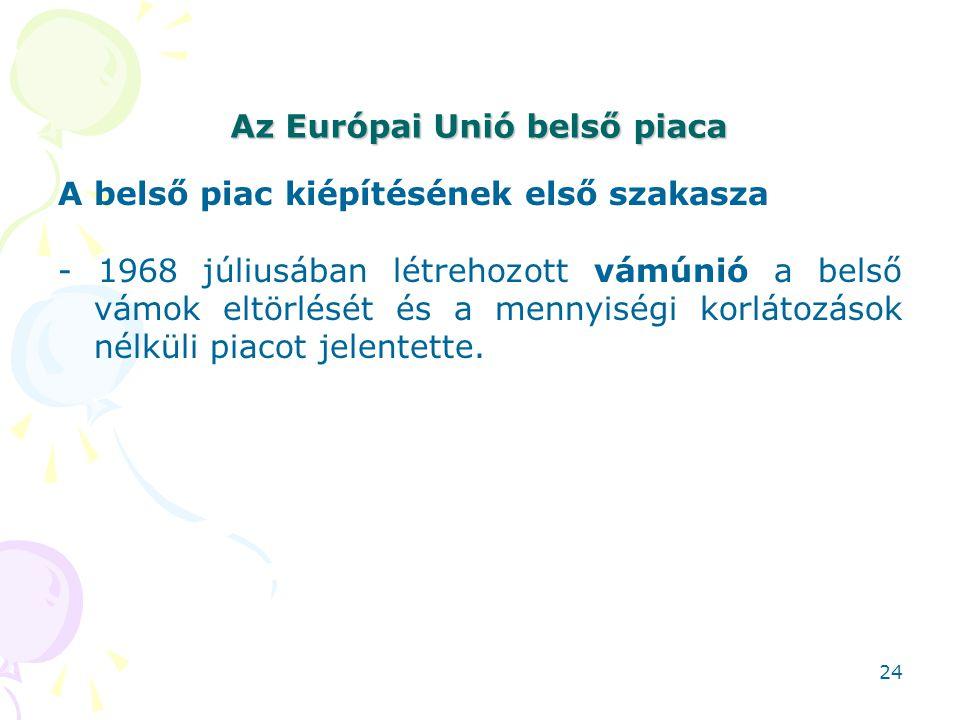 Az Európai Unió belső piaca A belső piac kiépítésének első szakasza - 1968 júliusában létrehozott vámúnió a belső vámok eltörlését és a mennyiségi kor