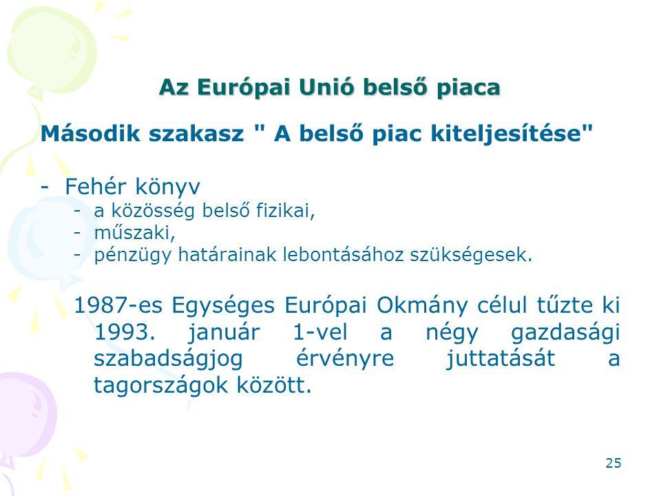 Az Európai Unió belső piaca Második szakasz