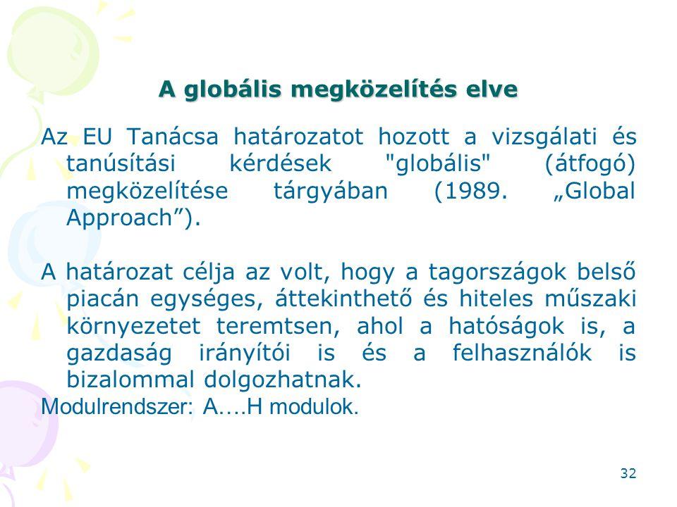 A globális megközelítés elve Az EU Tanácsa határozatot hozott a vizsgálati és tanúsítási kérdések