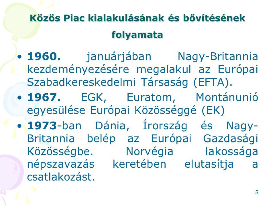Közös Piac kialakulásának és bővítésének folyamata 1960. januárjában Nagy-Britannia kezdeményezésére megalakul az Európai Szabadkereskedelmi Társaság