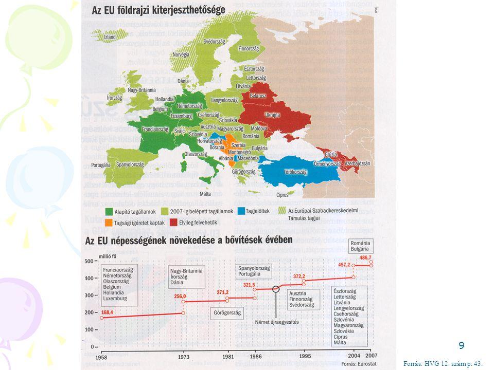 Forrás. HVG 12. szám p. 39. Az Európai Unió 2007. márciusában 10