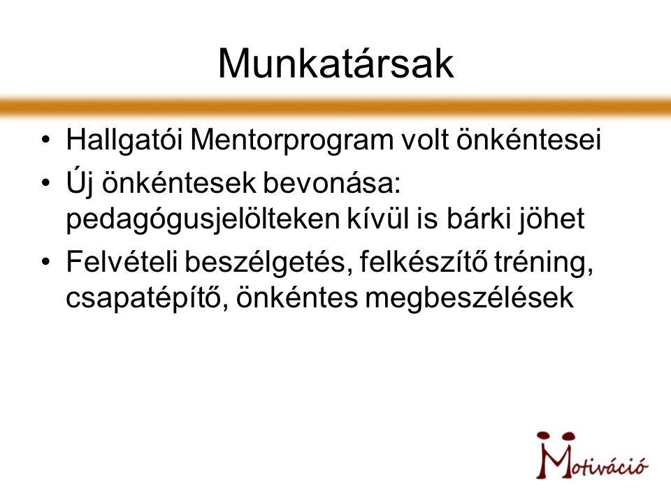 Munkatársak Hallgatói Mentorprogram volt önkéntesei Új önkéntesek bevonása: pedagógusjelölteken kívül is bárki jöhet Felvételi beszélgetés, felkészítő tréning, csapatépítő, önkéntes megbeszélések