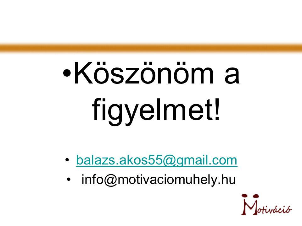 Köszönöm a figyelmet! balazs.akos55@gmail.com info@motivaciomuhely.hu