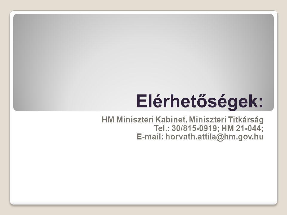 Elérhetőségek: HM Miniszteri Kabinet, Miniszteri Titkárság Tel.: 30/815-0919; HM 21-044; E-mail: horvath.attila@hm.gov.hu