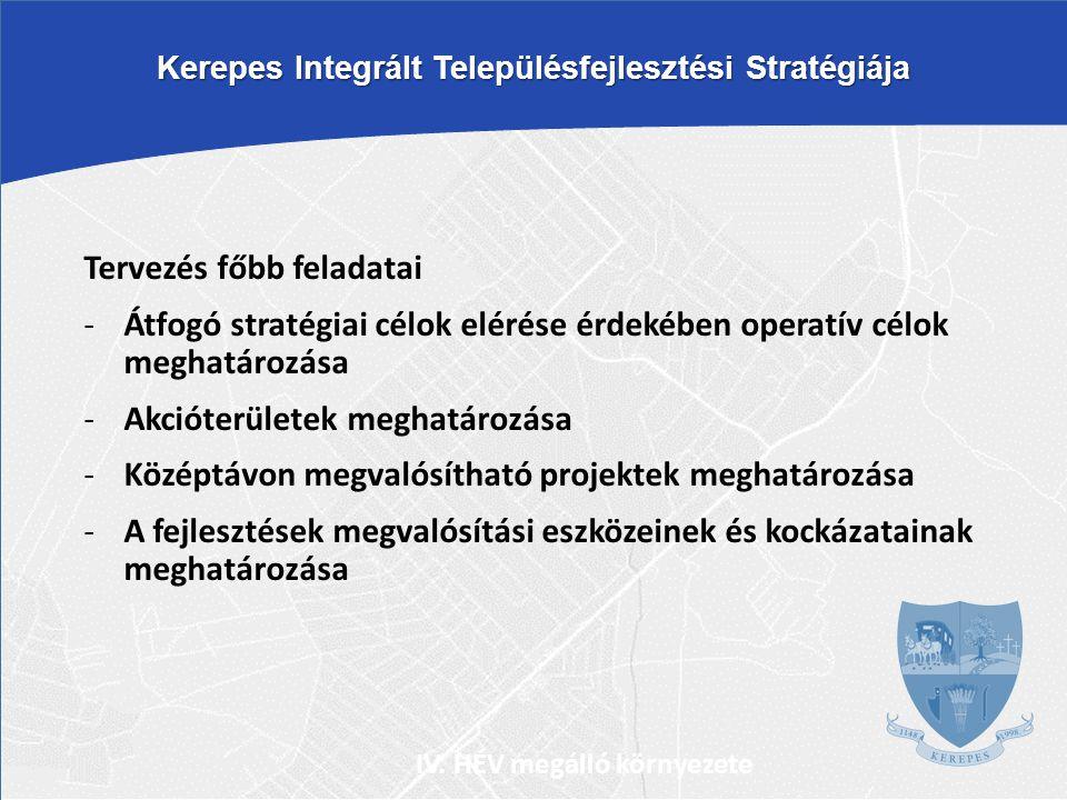 Kerepes Integrált Településfejlesztési Stratégiája IV. HÉV megálló környezete Tervezés főbb feladatai -Átfogó stratégiai célok elérése érdekében opera