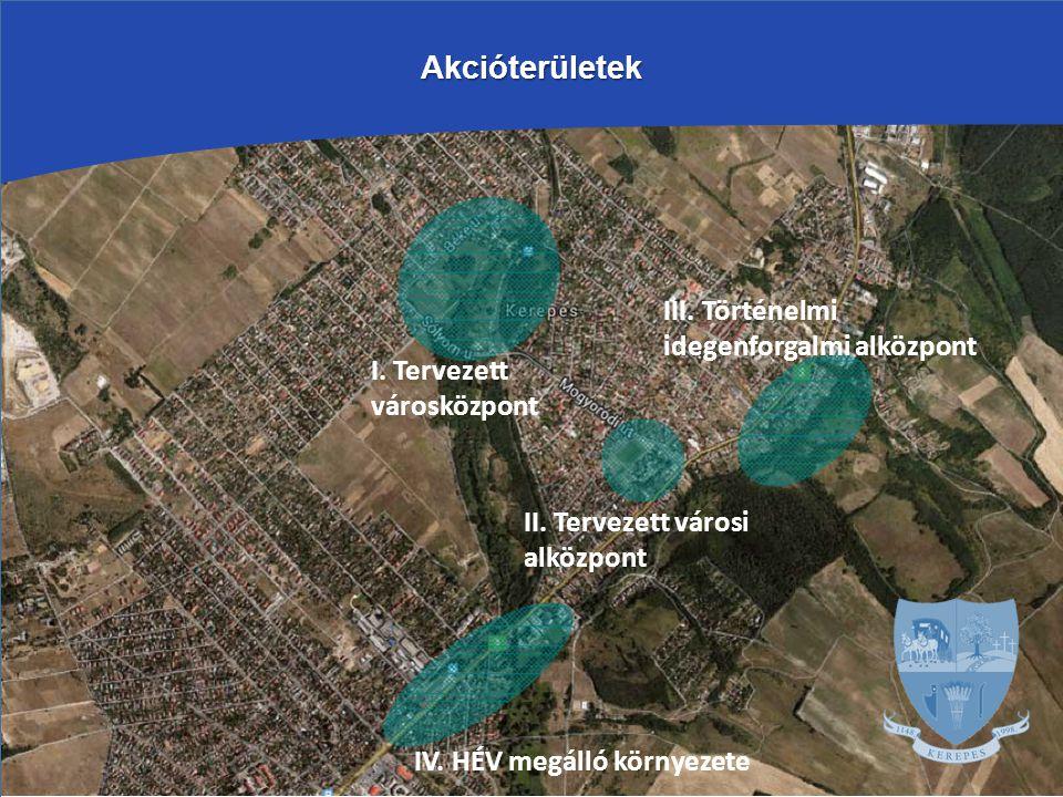 Akcióterületek I. Tervezett városközpont II. Tervezett városi alközpont IV. HÉV megálló környezete III. Történelmi idegenforgalmi alközpont
