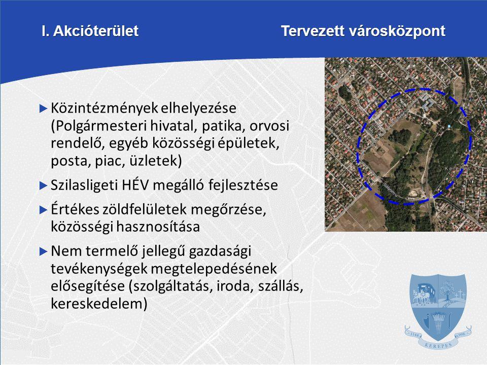  Közintézmények elhelyezése (Polgármesteri hivatal, patika, orvosi rendelő, egyéb közösségi épületek, posta, piac, üzletek)  Szilasligeti HÉV megáll