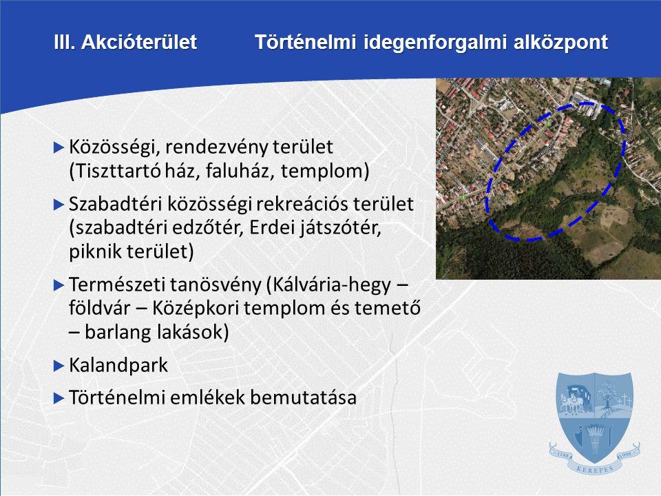 III. Akcióterület Történelmi idegenforgalmi alközpont  Közösségi, rendezvény terület (Tiszttartó ház, faluház, templom)  Szabadtéri közösségi rekreá