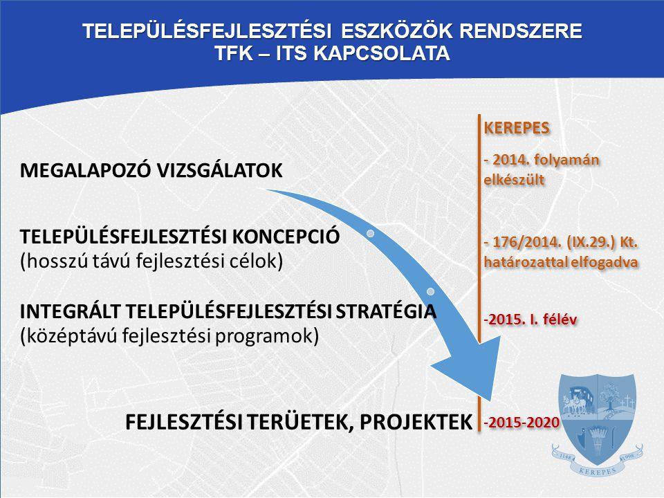 MEGALAPOZÓ VIZSGÁLATOK TELEPÜLÉSFEJLESZTÉSI KONCEPCIÓ (hosszú távú fejlesztési célok) INTEGRÁLT TELEPÜLÉSFEJLESZTÉSI STRATÉGIA (középtávú fejlesztési