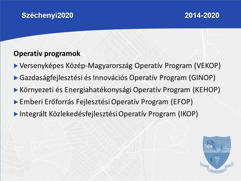 Széchenyi2020 2014-2020 Operatív programok  Versenyképes Közép-Magyarország Operatív Program (VEKOP)  Gazdaságfejlesztési és Innovációs Operatív Pro