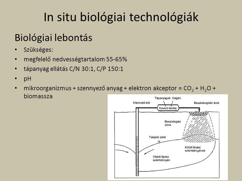 In situ biológiai technológiák Biológiai lebontás Szükséges: megfelelő nedvességtartalom 55-65% tápanyag ellátás C/N 30:1, C/P 150:1 pH mikroorganizmu