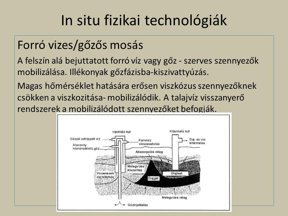 In situ fizikai technológiák Forró vizes/gőzős mosás A felszín alá bejuttatott forró víz vagy gőz - szerves szennyezők mobilizálása. Illékonyak gőzfáz