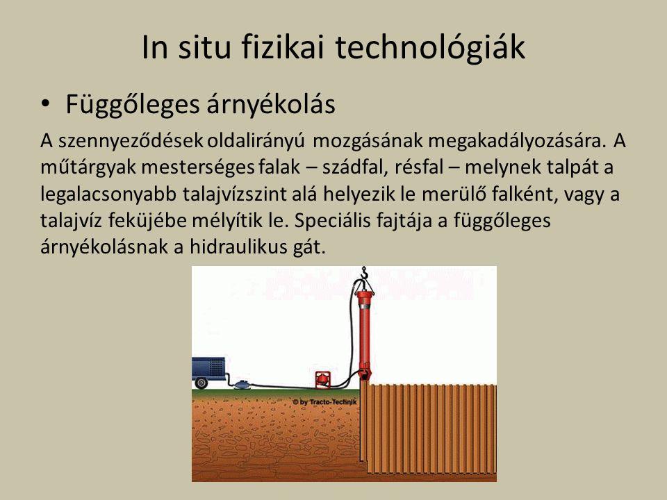 In situ fizikai technológiák Függőleges árnyékolás A szennyeződések oldalirányú mozgásának megakadályozására. A műtárgyak mesterséges falak – szádfal,
