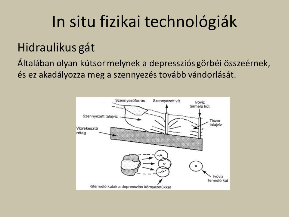 In situ fizikai technológiák Hidraulikus gát Általában olyan kútsor melynek a depressziós görbéi összeérnek, és ez akadályozza meg a szennyezés tovább