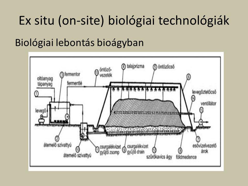 Ex situ (on-site) biológiai technológiák Biológiai lebontás bioágyban