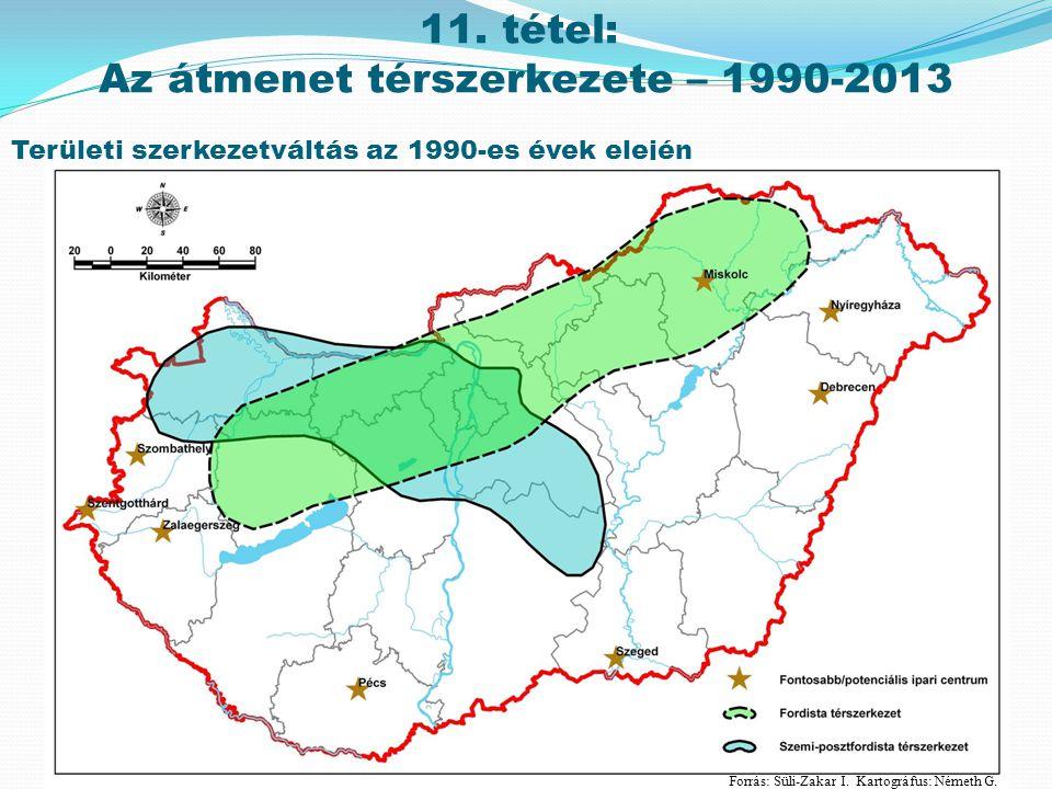 Területi szerkezetváltás az 1990-es évek elején Forrás: Süli-Zakar I. Kartográfus: Németh G. 11. tétel: Az átmenet térszerkezete – 1990-2013