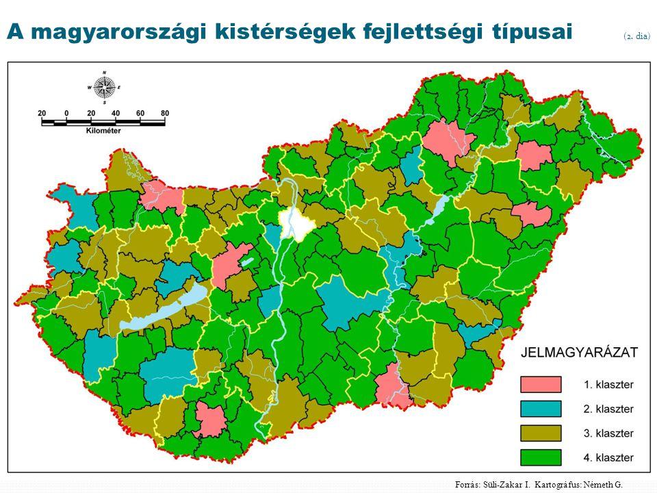 A magyarországi kistérségek fejlettségi típusai (2. dia) Forrás: Süli-Zakar I. Kartográfus: Németh G.