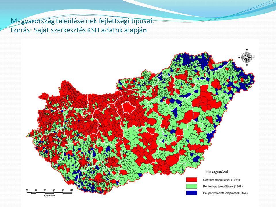 Magyarország teleüléseinek fejlettségi típusai. Forrás: Saját szerkesztés KSH adatok alapján