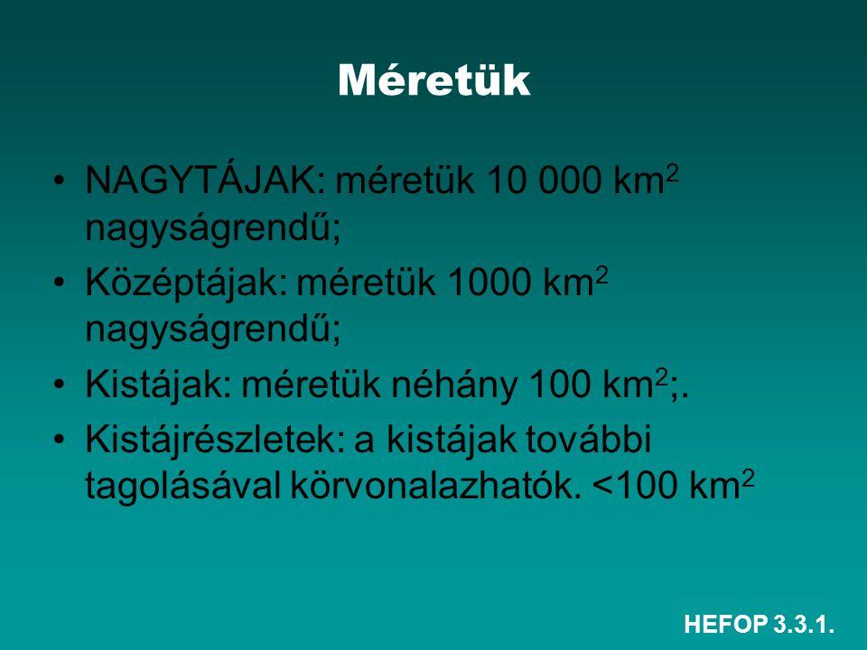 HEFOP 3.3.1. Méretük NAGYTÁJAK: méretük 10 000 km 2 nagyságrendű; Középtájak: méretük 1000 km 2 nagyságrendű; Kistájak: méretük néhány 100 km 2 ;. Kis