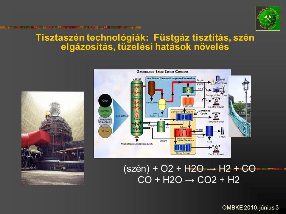 OMBKE 2010. június 3 Tisztaszén technológiák: Füstgáz tisztítás, szén elgázosítás, tüzelési hatások növelés (szén) + O2 + H2O → H2 + CO CO + H2O → CO2