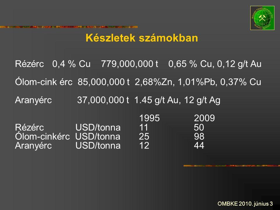 OMBKE 2010. június 3 Készletek számokban Rézérc 0,4 % Cu 779,000,000 t 0,65 % Cu, 0,12 g/t Au Ólom-cink érc 85,000,000 t 2,68%Zn, 1,01%Pb, 0,37% Cu Ar